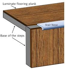 for laminate flooring