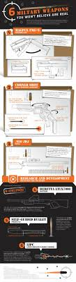 19 best images about weapons on Pinterest Tactical helmet.