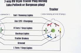 exciting 7 pin wiring diagram for 2002 ford f150 contemporary 2002 f150 trailer wiring diagram at 7 Pin Wiring Diagram For 2002 Ford F150