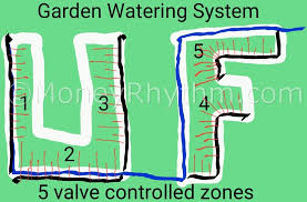 garden watering system make wver shape you want