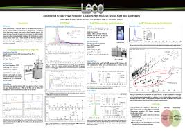 Alternative Eposters Spectrometry An - Pyroprobe Mass Time-of-flight Resolution Probe High To Direct Coupled