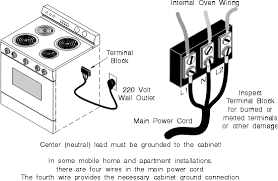 electric stove repair electric oven repair manual chapter  main power terminal block