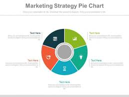 Marketing Strategy Pie Chart Ppt Slides Powerpoint Templates