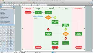 Free Process Flow Diagram Software For Mac