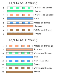 wiring diagram tia eia 568a wiring diagram t568b and rj45 with 568a or 568b for home network at Tia Eia 568a Wiring Diagram