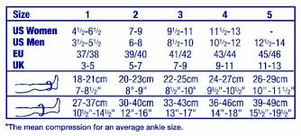 Jobst Travel Socks Size Chart Bsn Jobst Travel Sock Knee High Closed Toe