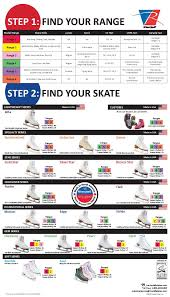 Check Our Handy Boot Range Chart To Identify The Appropriate