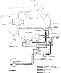 1997 chevrolet truck c1500 1 2 ton p u 2wd 4 3l fi ohv 6cyl 4 engine vacuum schematic 1982 83 e15 and e16 engines emissions package