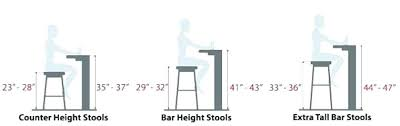 standard counter height stools. Fine Standard Standard Stool Height Home And Interior Remarkable  Bar Heights On Cute Cool Counter   And Standard Counter Height Stools O