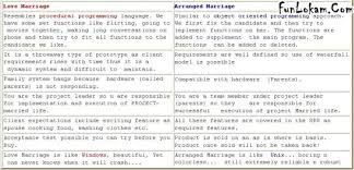 Advantages Of Love Marriage Essay