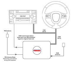 blaupunkt car radio wiring diagram on blaupunkt images free Blaupunkt Wiring Harness blaupunkt car radio wiring diagram on blaupunkt car radio wiring diagram 1 mitsubishi car radio wiring diagram blaupunkt wiring diagram blaupunkt wiring harness bahama