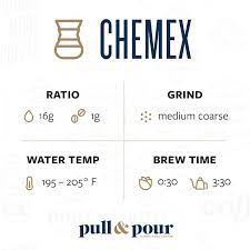 Form meets function with the chemex. Chemex Brew Guide Coffee Infographic Coffee Guide Coffee Brewing Methods