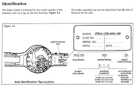 Differential Identification Chart How To Identify A Rockwell Or Axletech Axle Intella Liftparts