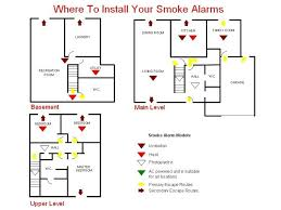 mains smoke alarm wiring diagram how to wire a smoke detector to an alarm control panel at House Fire Alarm Wire Diagrams