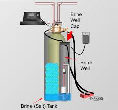 water softener fix a flooded brine salt tank that doesn t drain