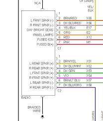 2000 dodge intrepid radio wiring diagram moreover 1997 dodge 1996 Grand Cherokee Wiring Diagram 29 fresh 1996 monte carlo wiring diagram myrawalakot rh myrawalakot com