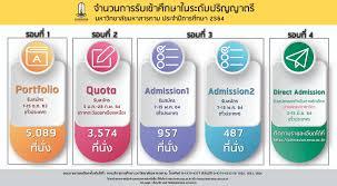 MSU Admission