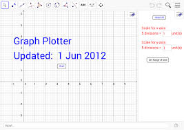 to scale graph paper graphing on graph paper geogebra institute of hong kong