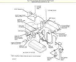honda accord engine diagram 1996 lx cool parts contemporary best 1998 honda accord engine compartment diagram 1998 honda accord engine diagram throughout ex factory with f wiring wiring diagram honda accord engine