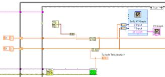 Chmod Chart Graph Beginning Of Waveform Chart Empty Stack Overflow