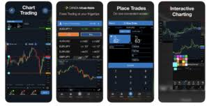 Forex Chart App Oanda Rolls Out New Version Of Mobile Trading App Financefeeds