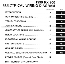 99 lexus rx300 wiring diagram 99 printable wiring diagram 1999 lexus rx 300 wiring diagram manual original source