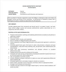 Job Position Description Template – Delijuice