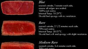 Infographic The Ultimate Steak Doneness Chart