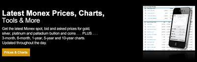 Monex Silver Price Chart Price Silver Monex Spot Price Silver