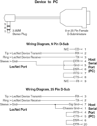 21529 1 serial cable wiring diagram db9 wiring diagram 21529 1serialcable wiring