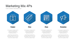 4 P S Of Marketing Chart Marketing Mix Chart For Keynote Free Download Now