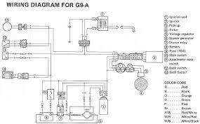yamaha g14 wiring diagram wire diagram