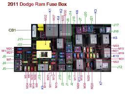 2012 dodge 2500 fuse diagram wiring diagram long 2012 dodge 2500 fuse diagram wiring diagram list 2012 dodge ram 2500 trailer wiring diagram 2011