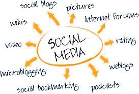 Promotional Strategies Social Media Marketing Strategies Part Ii