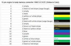 16 pin wiring harness wiring diagram and hernes sony 16 pin wiring diagram image about