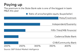 from slow courtship to full court press how cadence landed state bank american banker