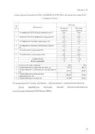 Оценка кредитоспособности ооо фабрика качества  Оценка кредитоспособности ооо фабрика качества
