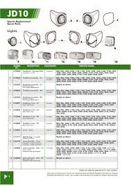 john deere electrics instruments page 100 sparex parts lists s 70296 john deere jd10 4