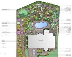 Small Picture Exellent Garden Design Drawing Symbols M Inside