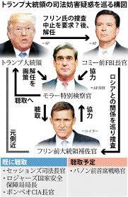 Image result for セッションズ司法長官