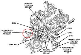 1999 jeep grand cherokee diagonstic code p0320 4 0l engine graphic