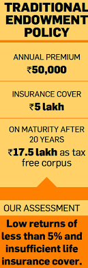 Whole Life Insurance Rates Chart Life Insurance Traditional Life Insurance Plans Offer Poor