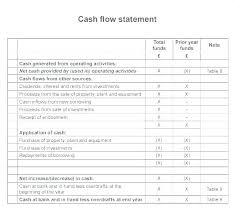 Pro Forma Cash Flow Projections Sales Pro Template Cash Flow Projection Invoice Related Post
