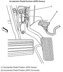 app sensor wiring diagram app image wiring diagram wiring diagram accelerator 2002 chevy duramax chevy get on app sensor wiring diagram