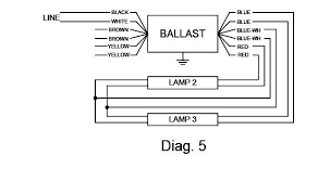 lamp t ballast wiring diagram image wiring t8 electronic ballast wiring diagram t8 wiring diagrams car on 4 lamp t8 ballast wiring diagram