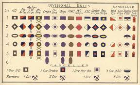 Ww1 Aif Australian Imperial Force Colour Patch Chart