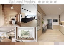 Interior Design Keywords List 5 Decor Keywords Of 2019 Interior Design Online