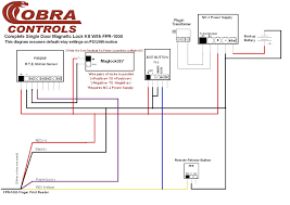power door lock actuator wiring diagram deltagenerali me 1980 corvette power door lock wiring diagram access control system inside actuator