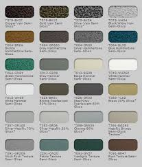 Cardinal Powder Color Chart Colors And Textures