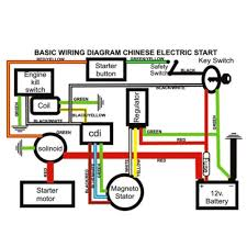 tao tao 125cc 4 wheeler wiring diagram residential electrical Electric Scooter Wiring Diagrams at Tao Tao 125d Wiring Diagram
